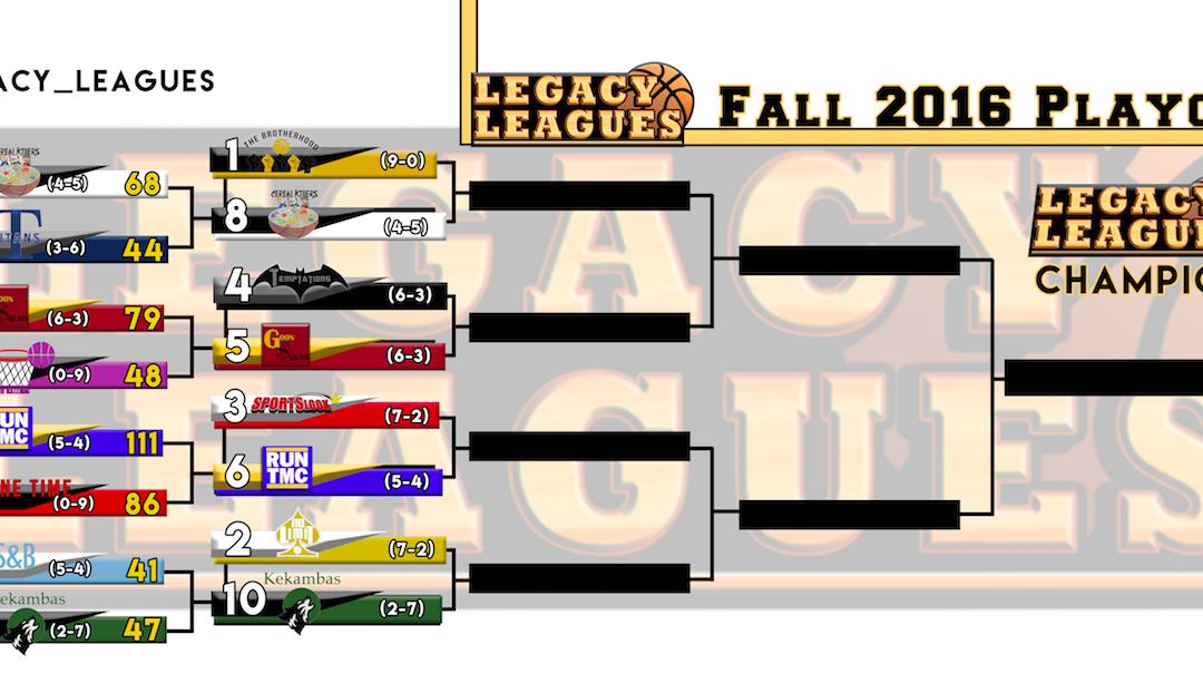 Fall 2016 Playoff Bracket updated – First Round