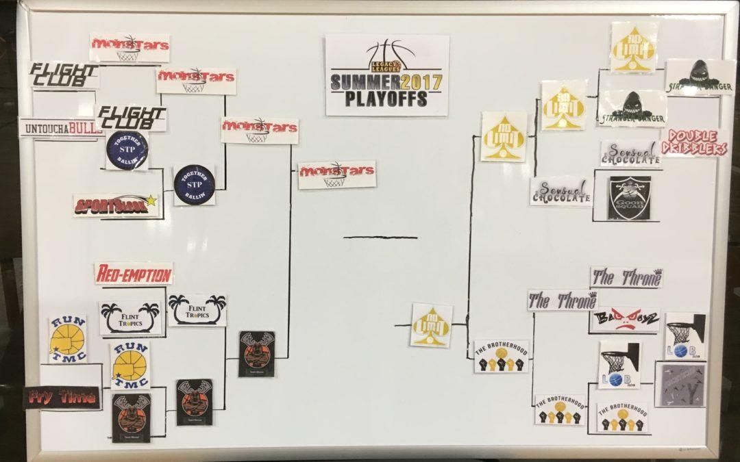 The Hub – Quarterfinals & Semifinals