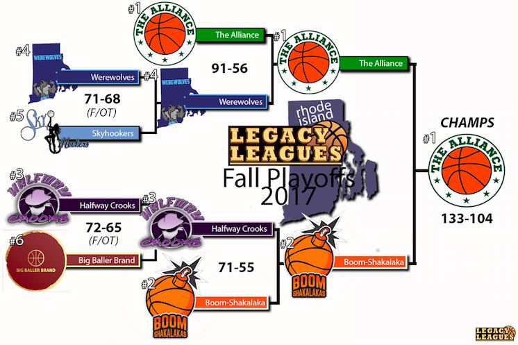 The Hub – Fall 17 Playoffs