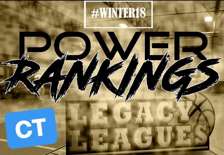 Week 5 Power Rankings CT